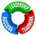 leadershipteamsuccess3635267